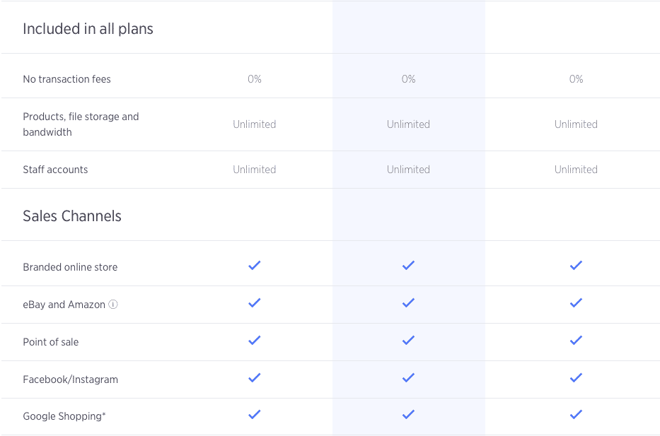 bigcommerce-pricing-features