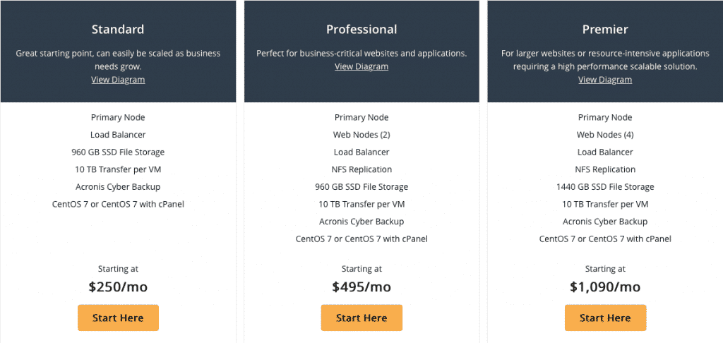 liquid-web-pricing-cloud