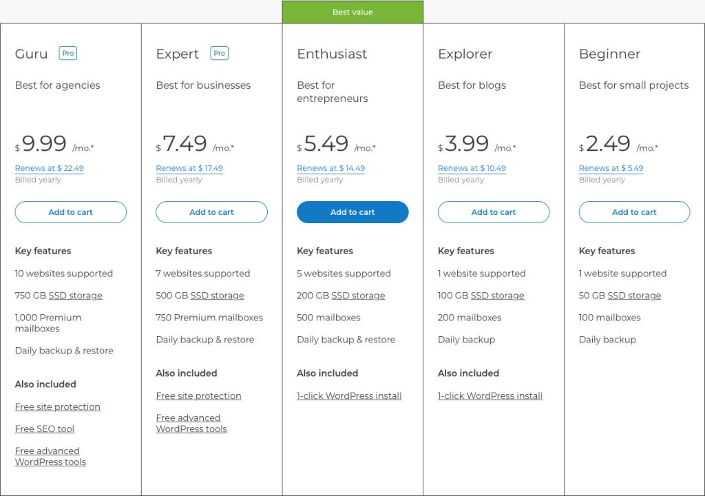 one.com-email-hosting-plans