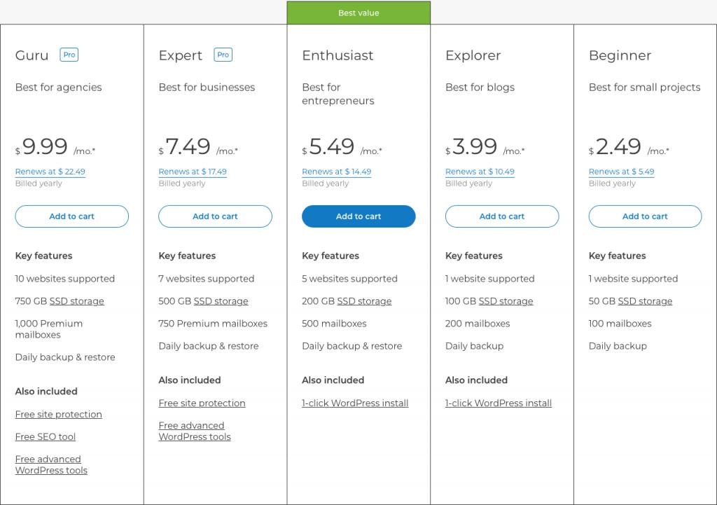 one.com-hosting-plans