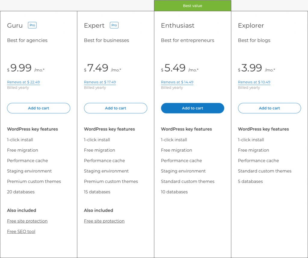 one.com-wordpress-hosting-plans
