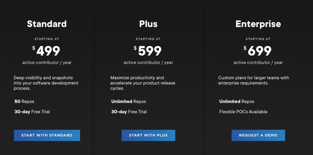 pluralsight-pricing-flows-plan