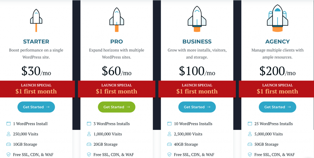 rocket-net-pricing