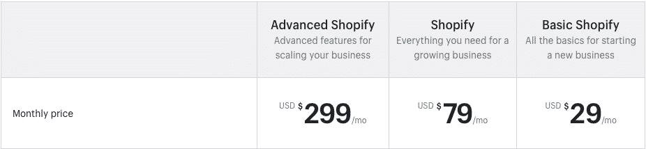 shopify-plans