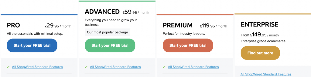 shopwired-pricing