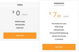 site-123-prices