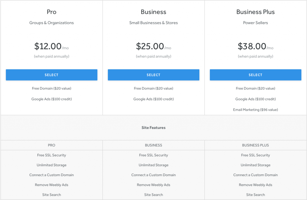 weebly-online-stores-pricing-features