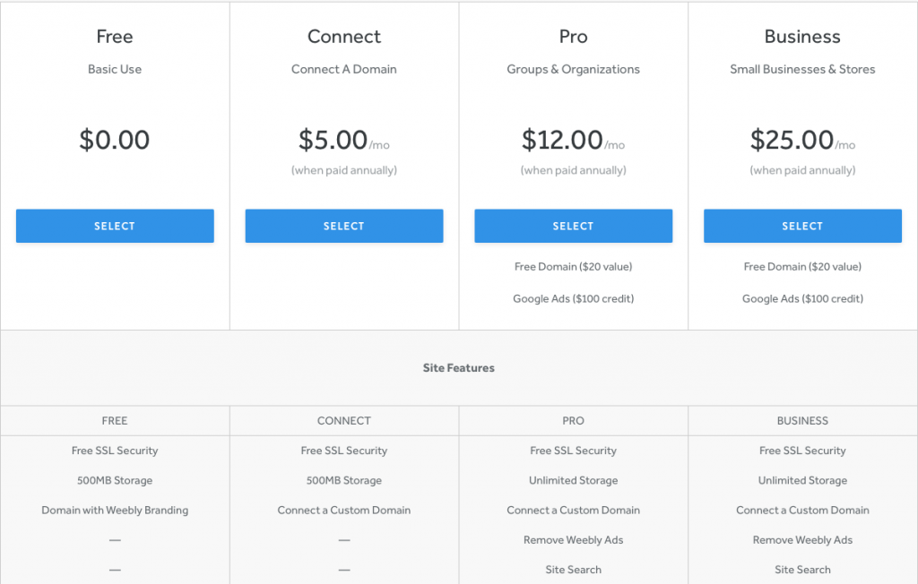 weebly-pricing-features